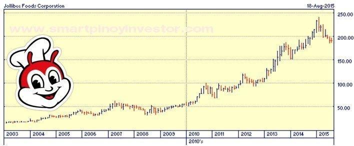 Stock market options for beginners